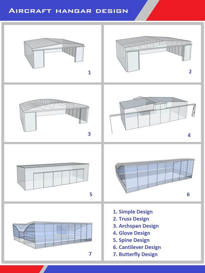 Metal Hangar Design Drawings